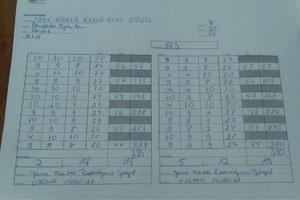 Jane Karla Rodrigues Gögel Ergebnis bei der 4. Etappe der nationalen Indoor-Meisterschaften des CBTARCO