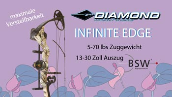 Compound-All-around - der Diamond Infinite Edge