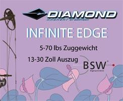 Compound-All-around - der Diamond Infinite Edge