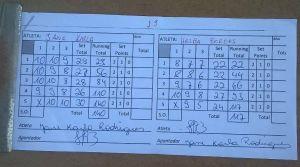 Ergebnis der Compoundschützin Jane Karla Rodrigues Gögel beim Nationalen Qualifikationsturnier für die Parapan Games und die Behinderten-Weltmeisterschaften