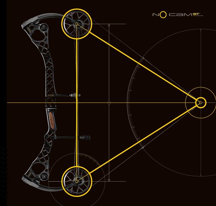 Die Symmetrie der NoCam ST Technologie von Mathews
