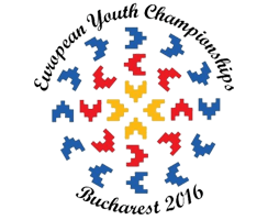 15th european Youth Championships