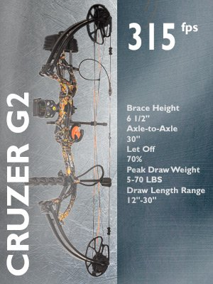 Cruzer G-2 im RTH Package