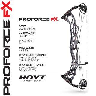 Der Pro Force kommt nun auch in einer FX Version