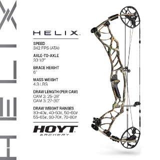 Der neue Helix überzeugt mit Top-Ausstattung und 342fps